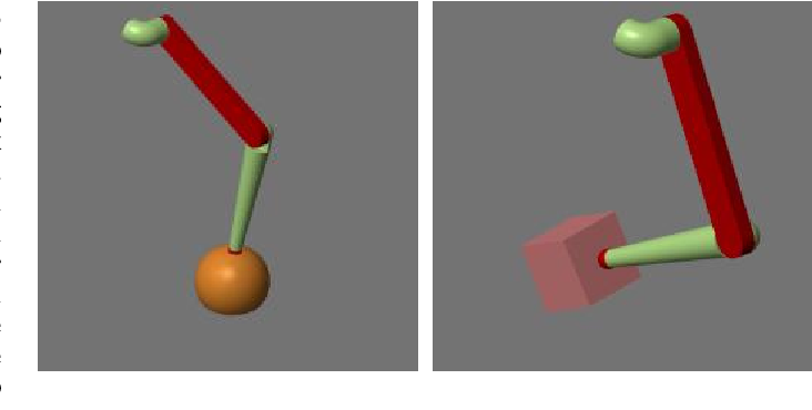 Figure 1 for HapFIC: An Adaptive Force/Position Controller for Safe Environment Interaction in Articulated Systems