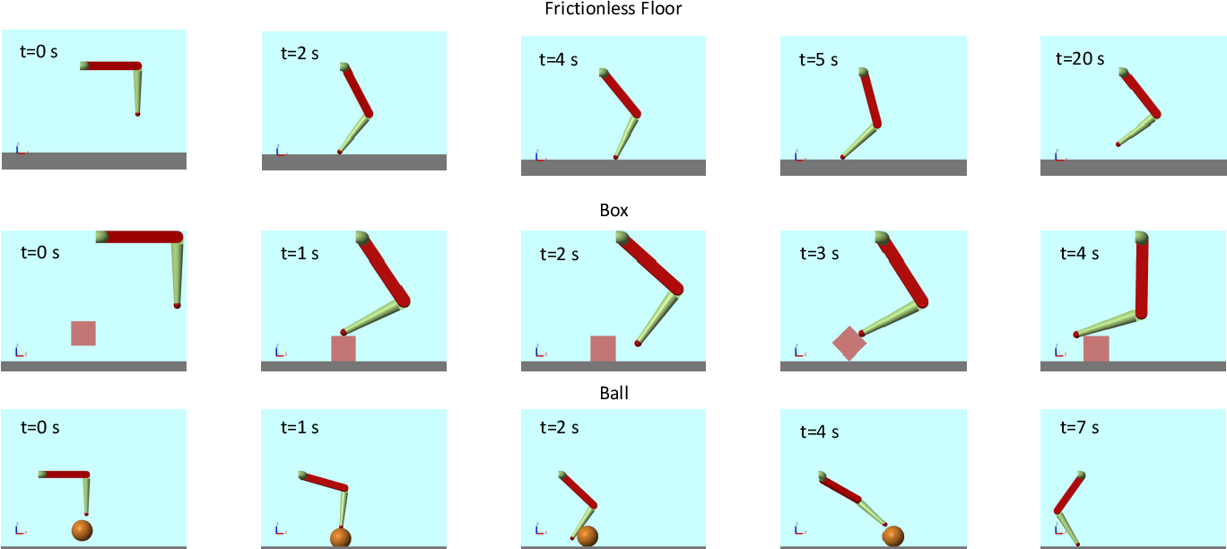 Figure 4 for HapFIC: An Adaptive Force/Position Controller for Safe Environment Interaction in Articulated Systems