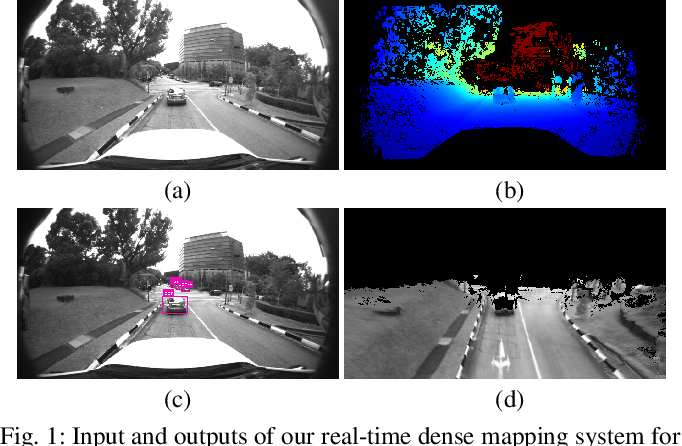 Figure 1 for Real-Time Dense Mapping for Self-driving Vehicles using Fisheye Cameras