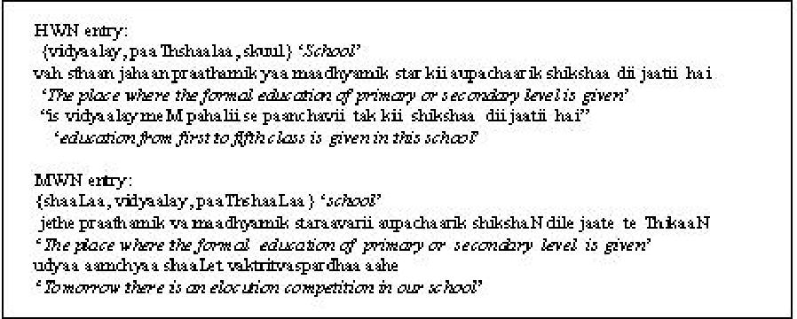 Verbal Roots in the Sanskrit Wordnet - Semantic Scholar