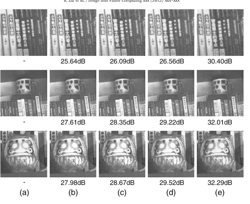 Figure 2 for Toward Designing Intelligent PDEs for Computer Vision: An Optimal Control Approach