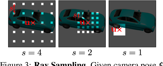 Figure 4 for GRAF: Generative Radiance Fields for 3D-Aware Image Synthesis