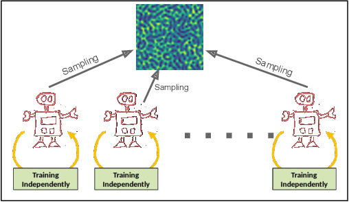 Figure 1 for Scalable Multi-Robot System for Non-myopic Spatial Sampling