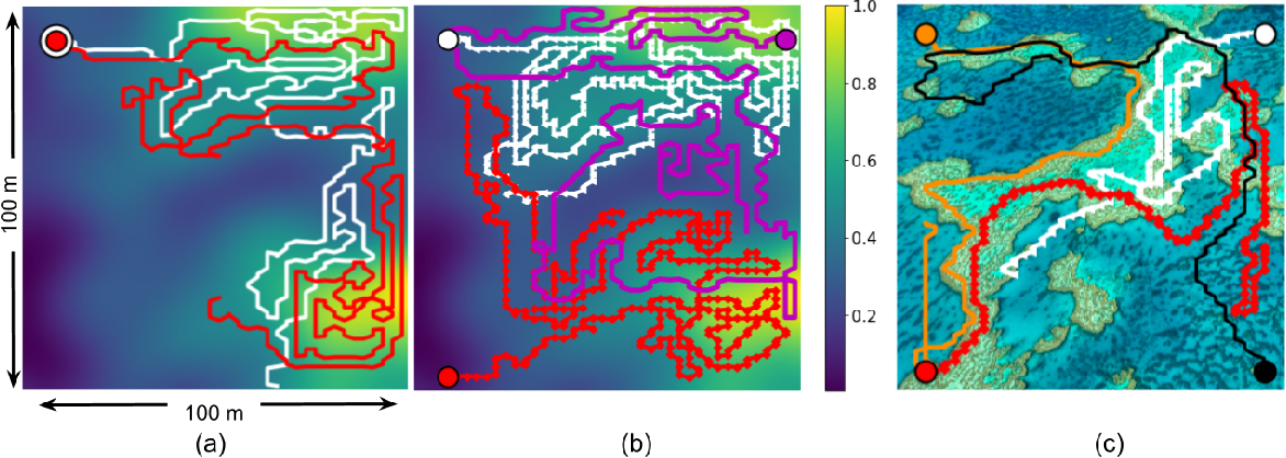 Figure 2 for Scalable Multi-Robot System for Non-myopic Spatial Sampling
