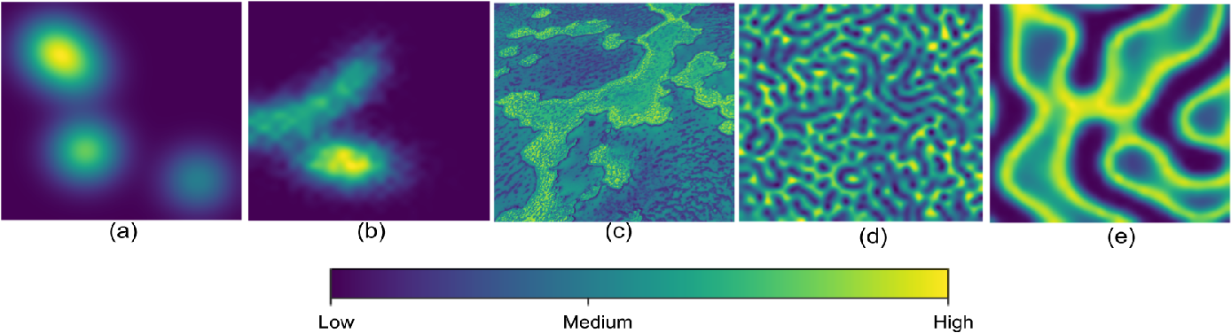 Figure 4 for Scalable Multi-Robot System for Non-myopic Spatial Sampling