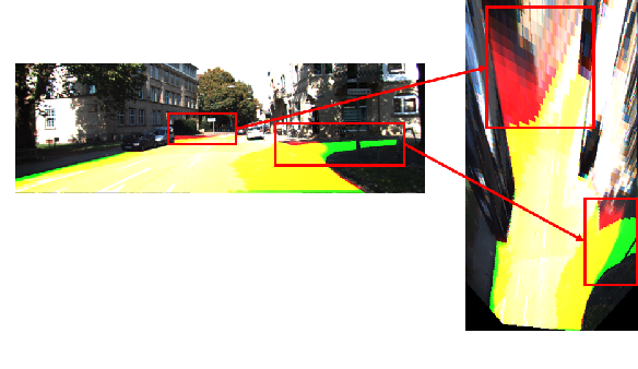 Figure 1 for BiFNet: Bidirectional Fusion Network for Road Segmentation