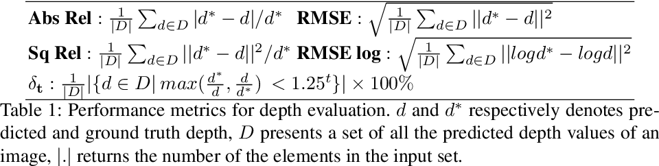 Figure 2 for Feature-metric Loss for Self-supervised Learning of Depth and Egomotion