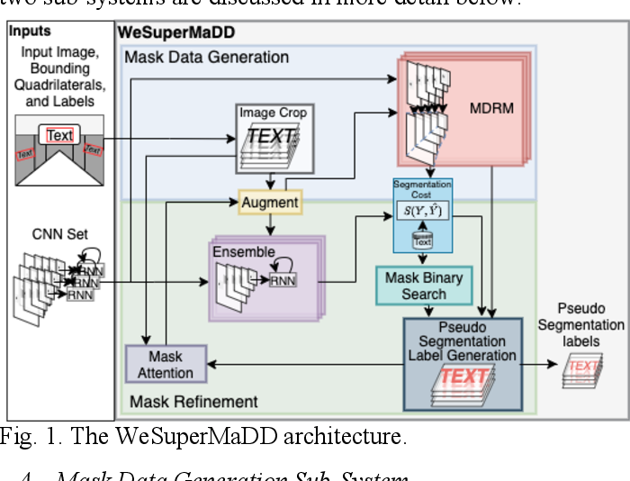 Figure 1 for Robots Understanding Contextual Information in Human-Centered Environments using Weakly Supervised Mask Data Distillation