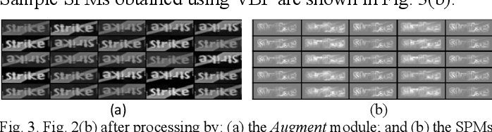 Figure 3 for Robots Understanding Contextual Information in Human-Centered Environments using Weakly Supervised Mask Data Distillation