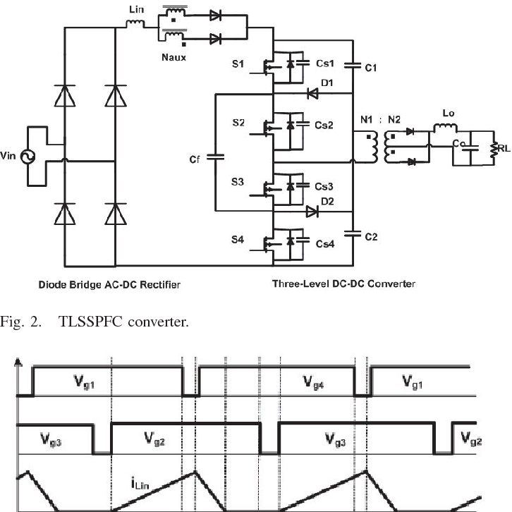 Figure 2 from An Approach for Power Factor Correction of