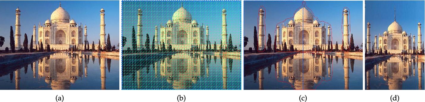Figure 1 for Image retargeting via Beltrami representation