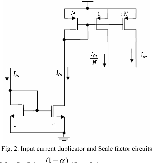 Fig. 2. Input current duplicator and Scale factor circuits