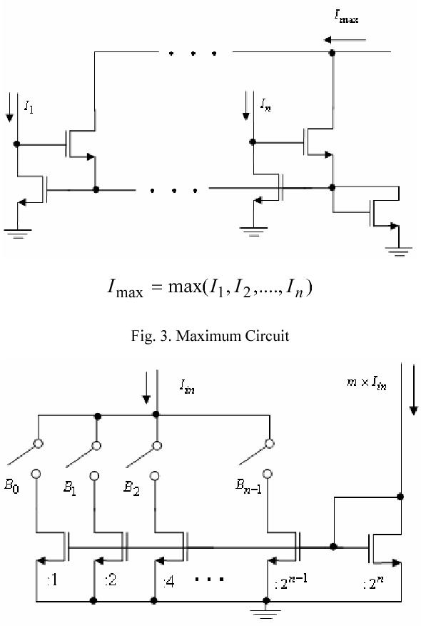 Fig. 3. Maximum Circuit