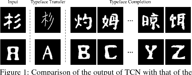 Figure 1 for Typeface Completion with Generative Adversarial Networks