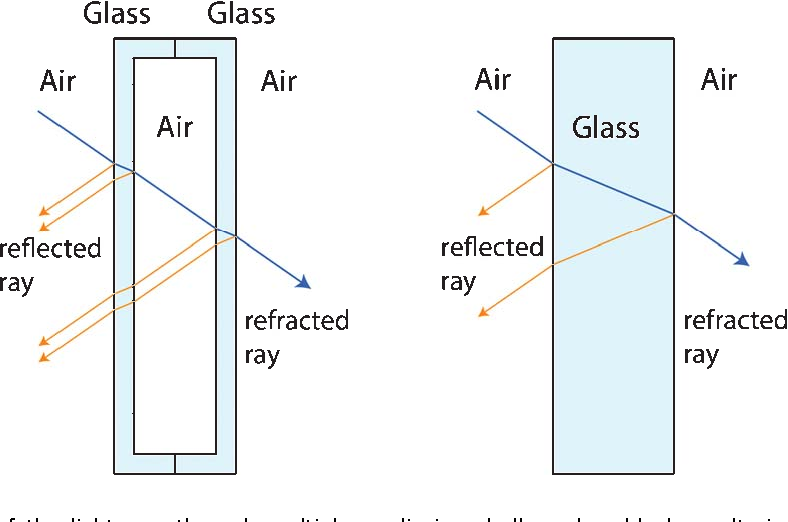 Glass block diagram residential electrical symbols a completely transparent adhesively bonded soda lime glass block rh semanticscholar org google glass block diagram ccuart Image collections
