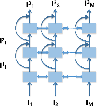 Figure 3 for Exploring Question Understanding and Adaptation in Neural-Network-Based Question Answering