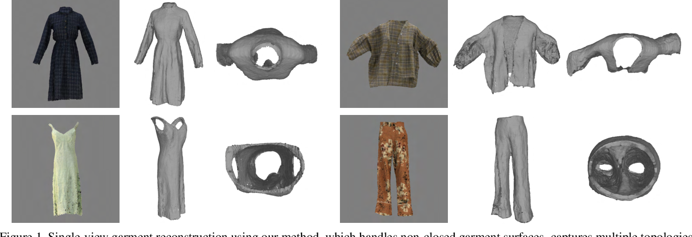 Figure 1 for Learning Anchored Unsigned Distance Functions with Gradient Direction Alignment for Single-view Garment Reconstruction