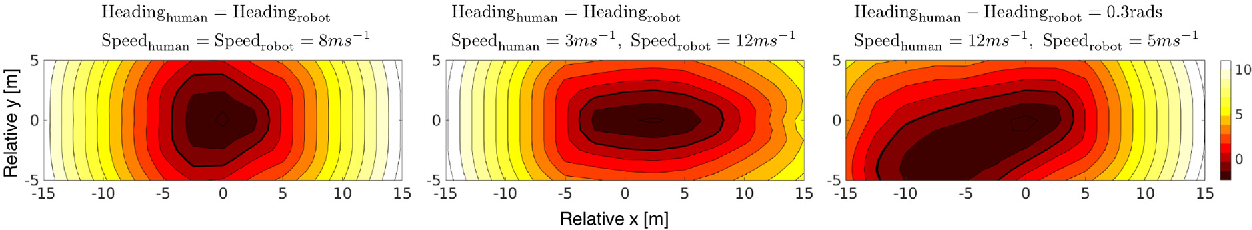 Figure 2 for On Infusing Reachability-Based Safety Assurance within Planning Frameworks for Human-Robot Vehicle Interactions