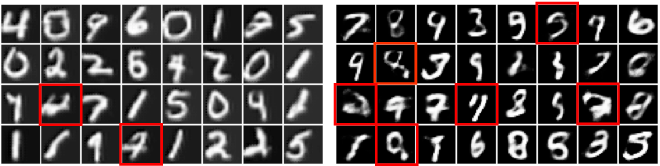 Figure 4 for TGAN: Deep Tensor Generative Adversarial Nets for Large Image Generation