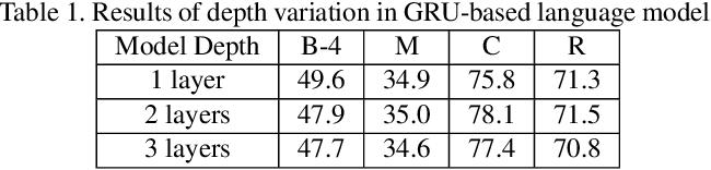Figure 2 for Empirical Autopsy of Deep Video Captioning Frameworks