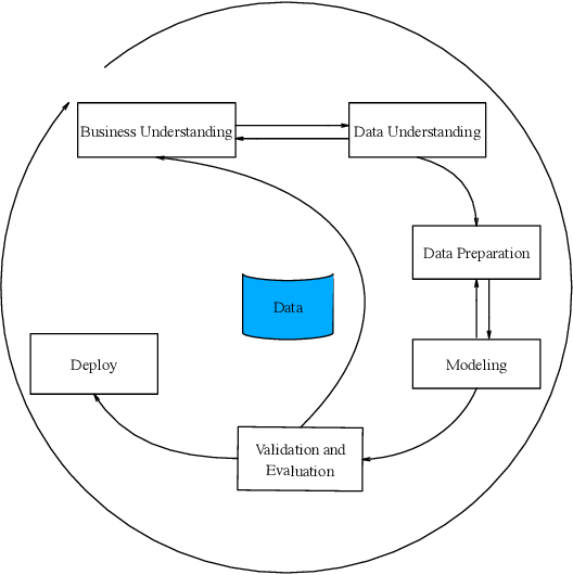Figure 1 for Enhancing Generalizability of Predictive Models with Synergy of Data and Physics