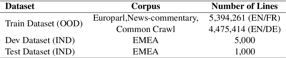 Figure 3 for Dictionary-based Data Augmentation for Cross-Domain Neural Machine Translation
