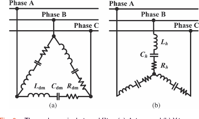 Fig. 6. Three-phase single tuned filter. (a) Δ-type and (b) Y-type.