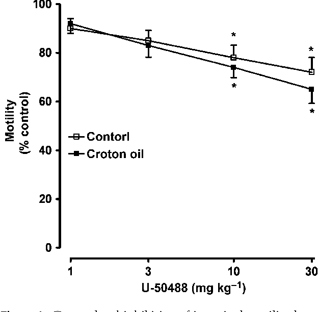 Figure 4 from The hallucinogenic herb Salvia divinorum and