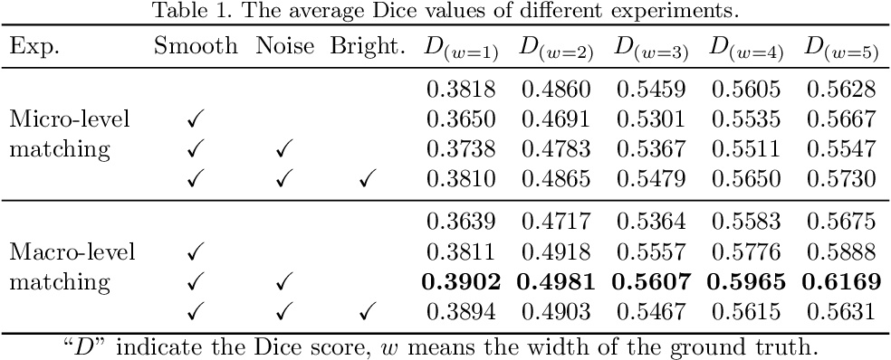 Figure 2 for GAN based Unsupervised Segmentation: Should We Match the Exact Number of Objects