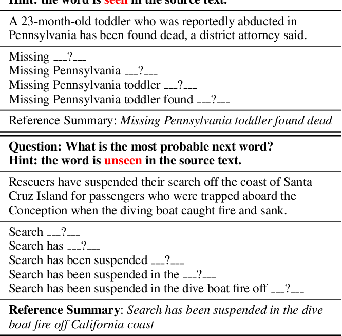 Figure 1 for Controlling the Amount of Verbatim Copying in Abstractive Summarization