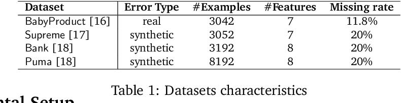 Figure 2 for Nearest Neighbor Classifiers over Incomplete Information: From Certain Answers to Certain Predictions