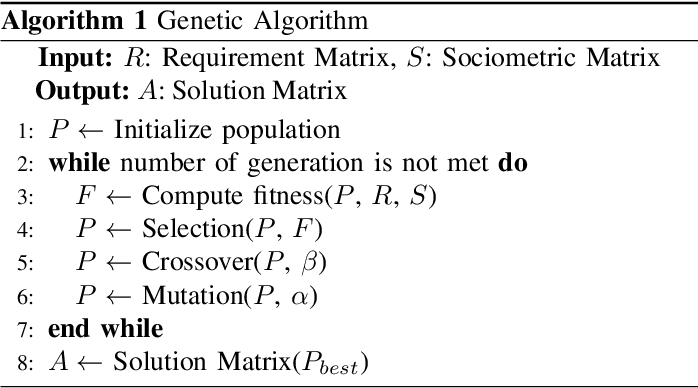 Figure 4 for Application of Genetic Algorithms to the Multiple Team Formation Problem