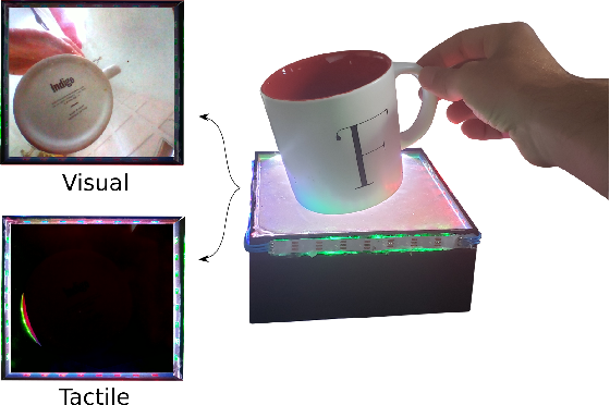 Figure 3 for Learning Intuitive Physics with Multimodal Generative Models