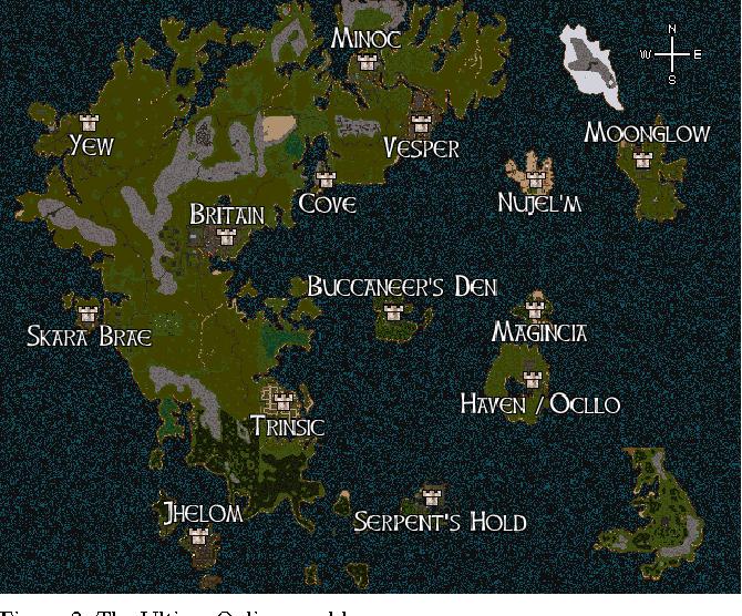 Guilds Communities In Ultima Online Semantic Scholar