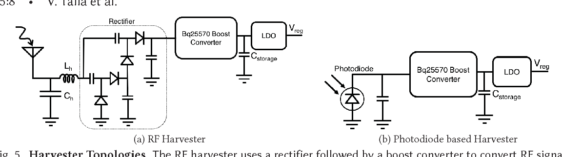 Figure 5 from Battery-Free Cellphone - Semantic Scholar