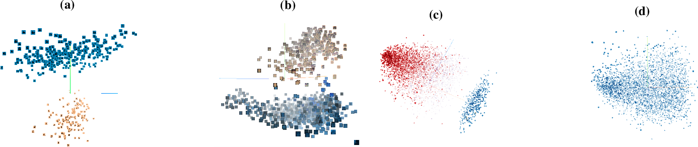 Figure 3 for Detecting Backdoor Attacks on Deep Neural Networks by Activation Clustering