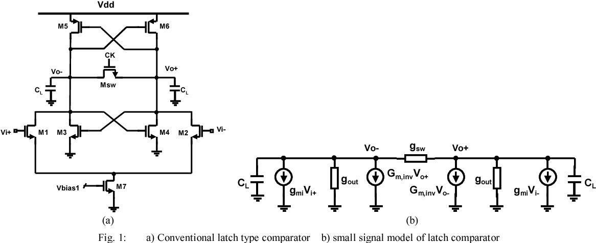 figure 1 from resolution enhanced latch comparator semantic scholar