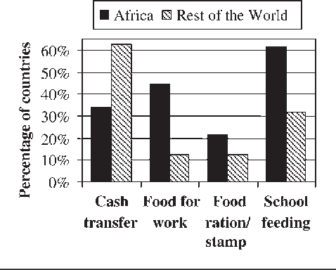 poverty and the policy response to the economic crisis in liberia wodon quentin