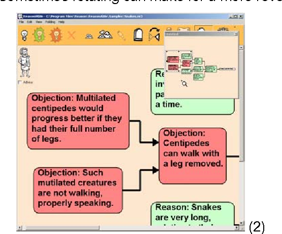 Figure 2 from Argument Mapping with Reason ! Able - Semantic