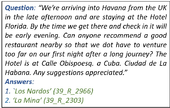 Figure 1 for Joint Spatio-Textual Reasoning for Answering Tourism Questions