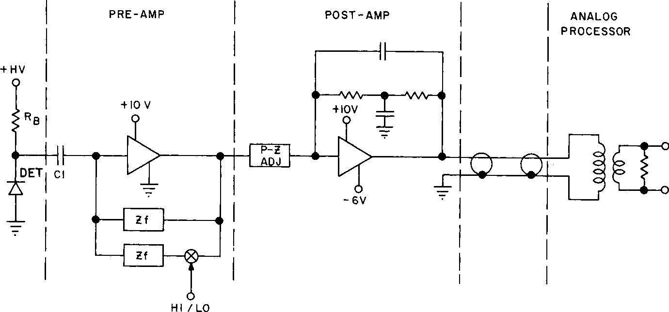 The Voyager Cosmic Ray Experiment Semantic Scholar 1 Circuit Diagram Figure 3