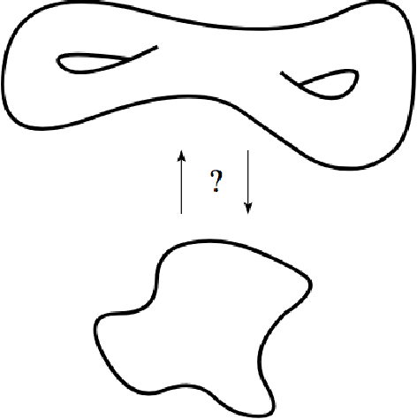 Figure 2 for Explorations in Homeomorphic Variational Auto-Encoding