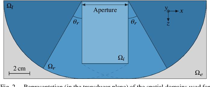 Figure 2 for CNN-Based Image Reconstruction Method for Ultrafast Ultrasound Imaging