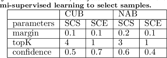 Figure 2 for Class Knowledge Overlay to Visual Feature Learning for Zero-Shot Image Classification