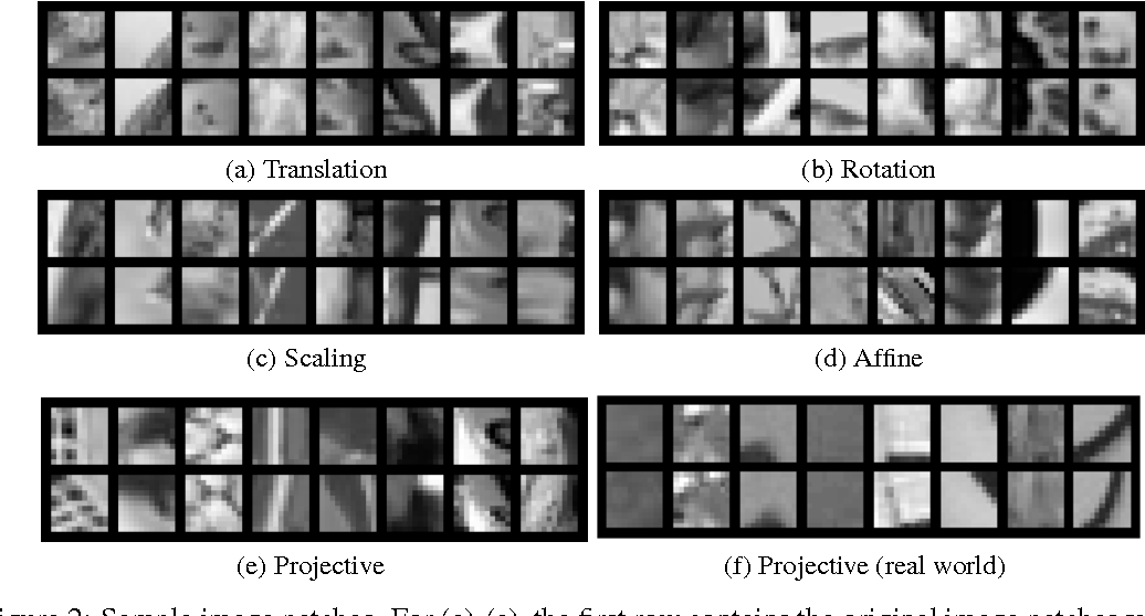 Figure 2 for Learning Image Relations with Contrast Association Networks