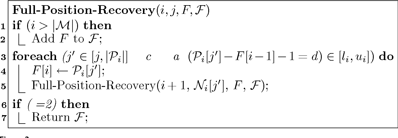 Figure 2 shows the pseudo-code for recovering full positions starting from s. This recursive algorithm has four