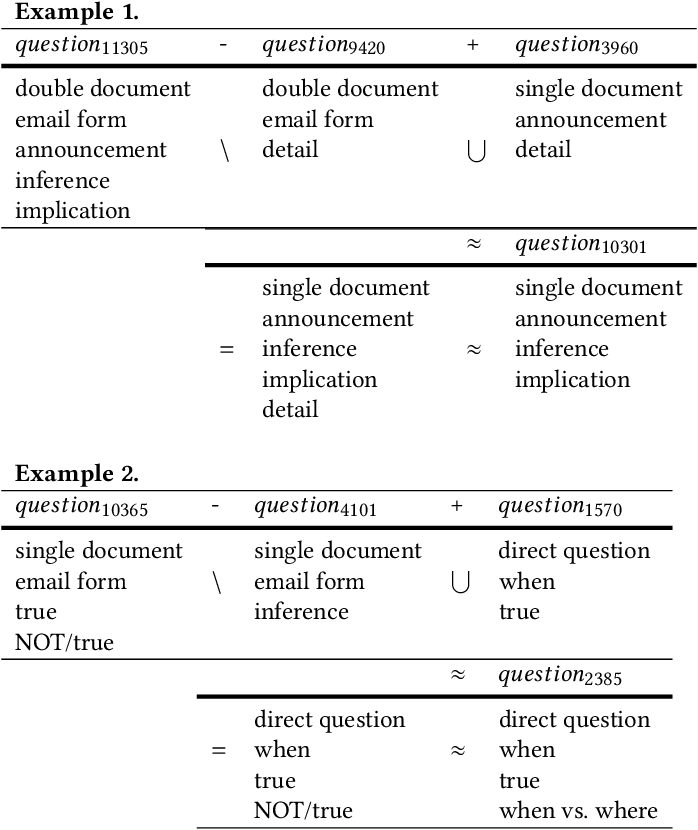 Figure 4 for Creating A Neural Pedagogical Agent by Jointly Learning to Review and Assess