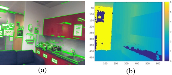 Figure 2 for Exploiting Points and Lines in Regression Forests for RGB-D Camera Relocalization