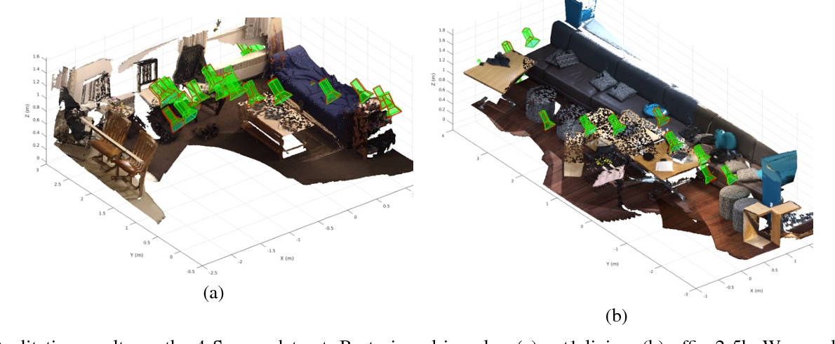Figure 4 for Exploiting Points and Lines in Regression Forests for RGB-D Camera Relocalization