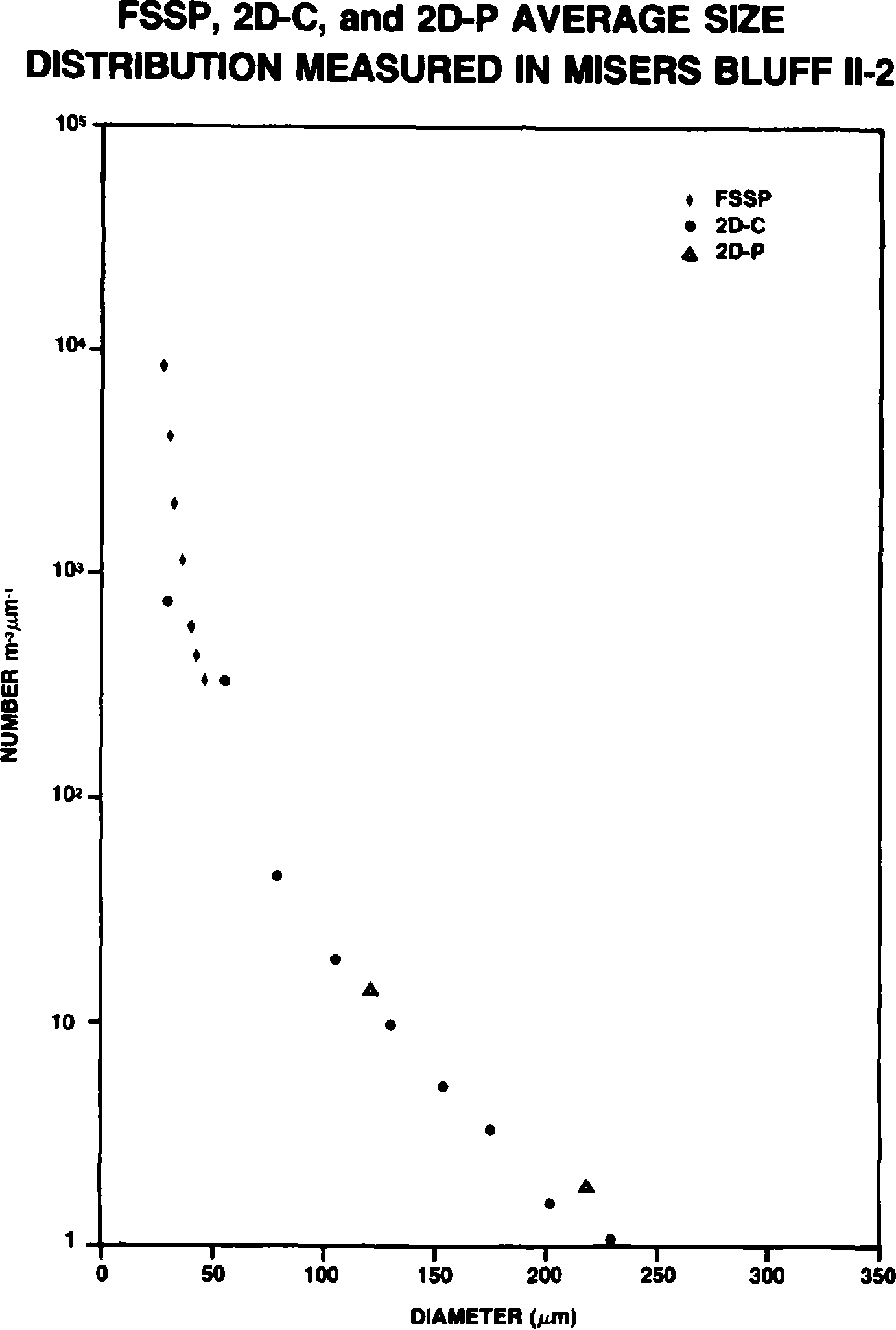 Figure 3 19 from LYE ' ~ DNA 491 RESULTS OF THE MISERS BLUFF